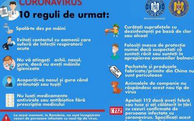Coronavirus:10 reguli de urmat